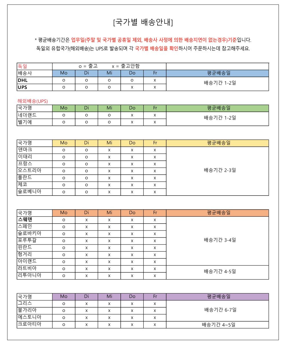 Delivery-Information-table-v3-210616